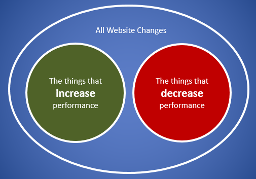 Any website redesign is a mix of good and bad assumptions.